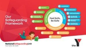 Our Safeguarding Framework